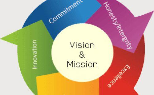vision-mission-pics